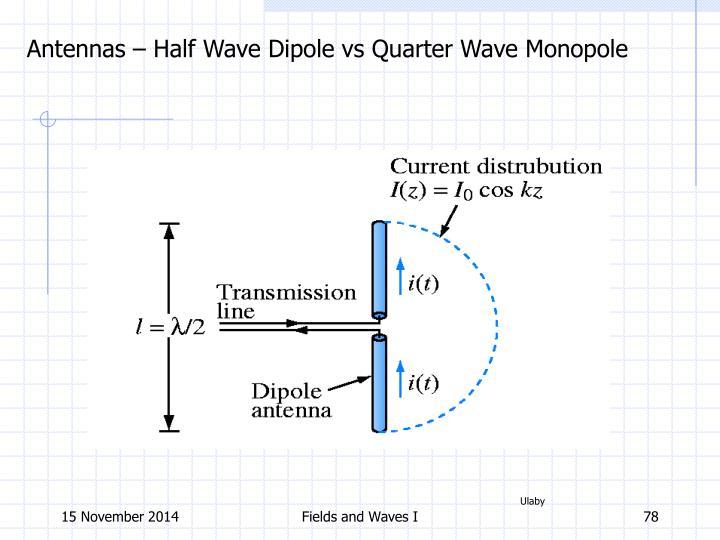 Antennas – Half Wave Dipole vs Quarter Wave Monopole