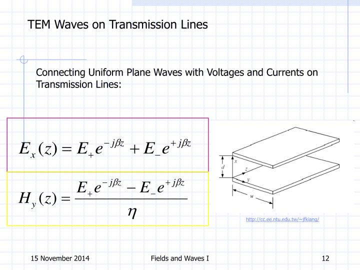 TEM Waves on Transmission Lines