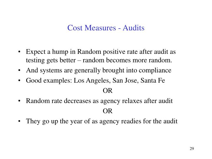 Cost Measures - Audits