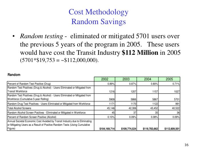 Cost Methodology