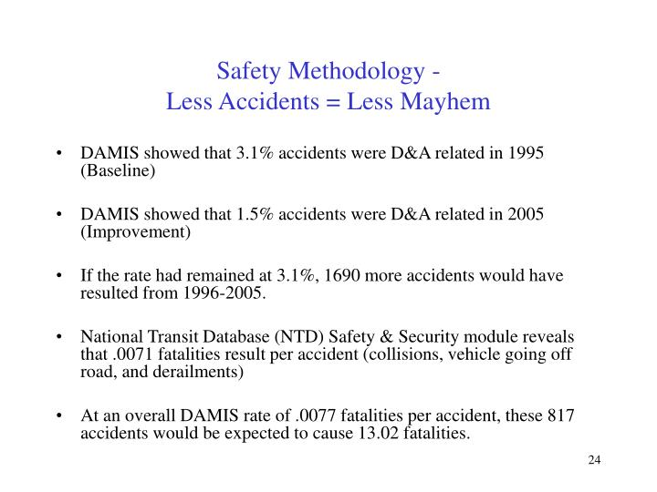Safety Methodology -