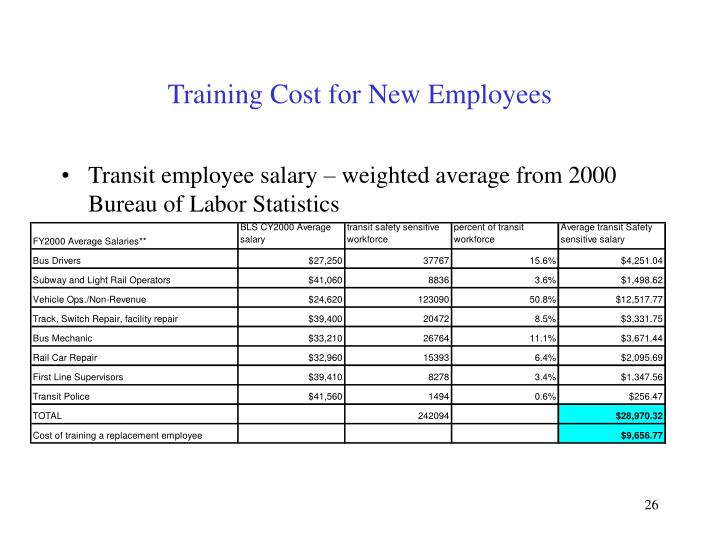 Training Cost for New Employees