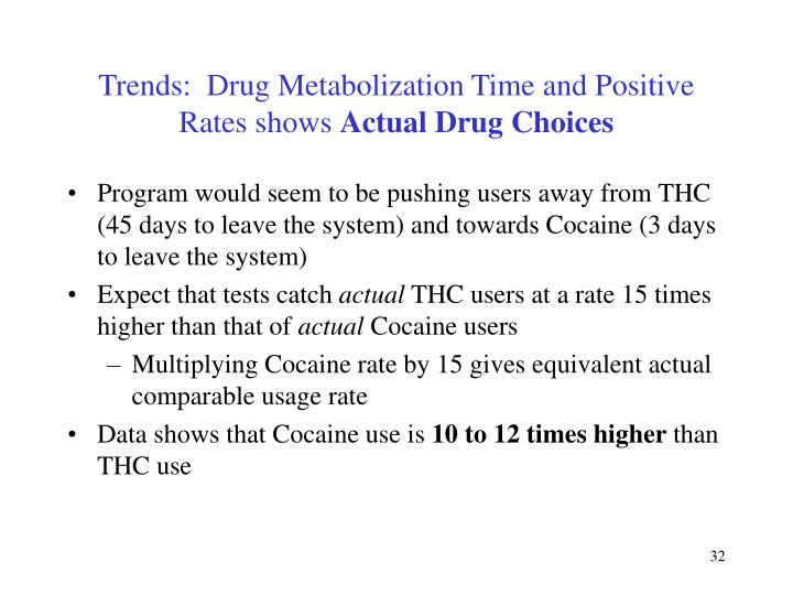Trends:  Drug Metabolization Time and Positive Rates shows