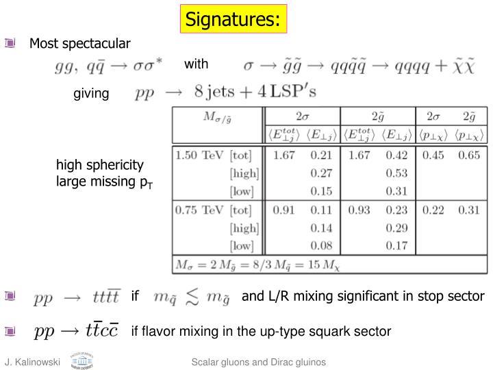 Signatures:
