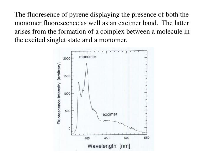 The fluoresence of pyrene displaying the presence of both the monomer fluorescence as well as an excimer band.  The latter arises from the formation of a complex between a molecule in the excited singlet state and a monomer.