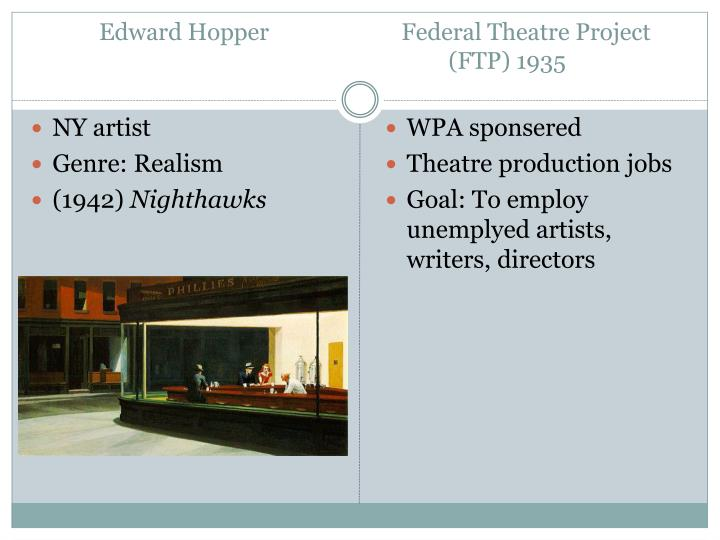 Edward Hopper                       Federal Theatre Project