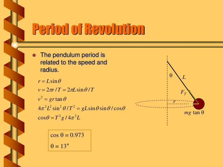 Period of Revolution