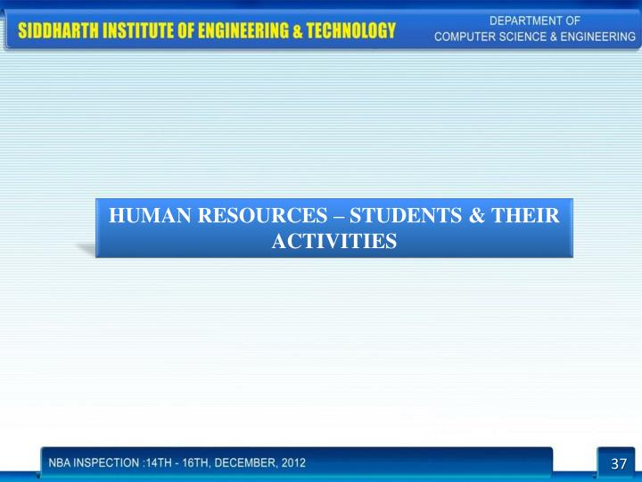 HUMAN RESOURCES – STUDENTS & THEIR ACTIVITIES