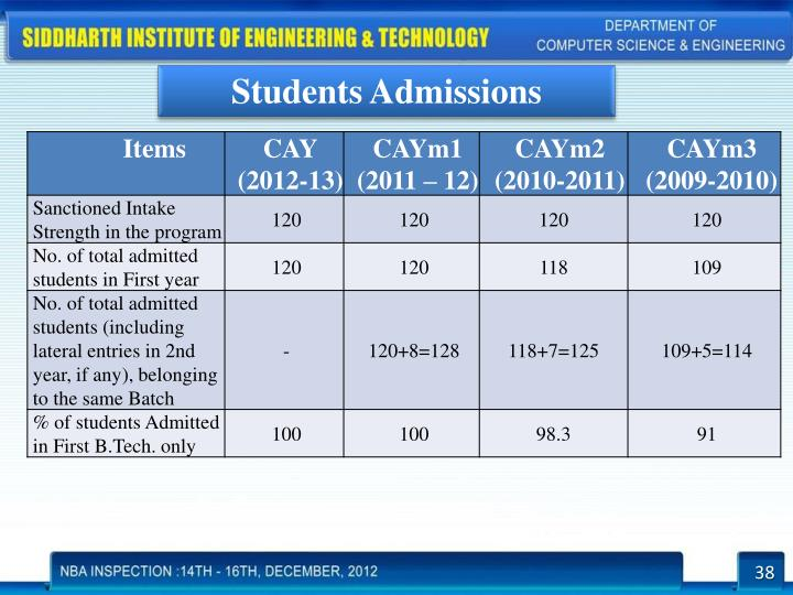 Students Admissions
