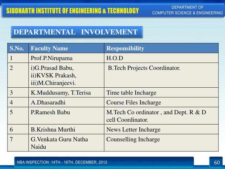 DEPARTMENTAL   INVOLVEMENT