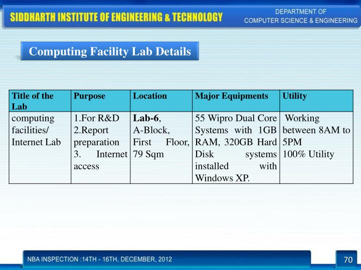 Computing Facility Lab Details