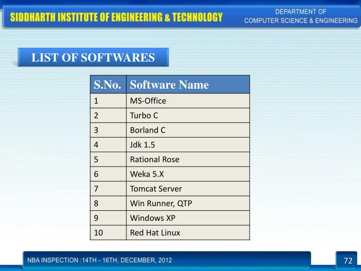 LIST OF SOFTWARES