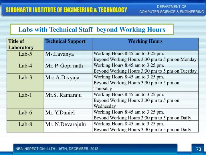 Labs with Technical Staff  beyond Working Hours