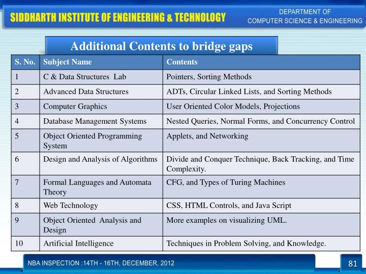 Additional Contents to bridge gaps