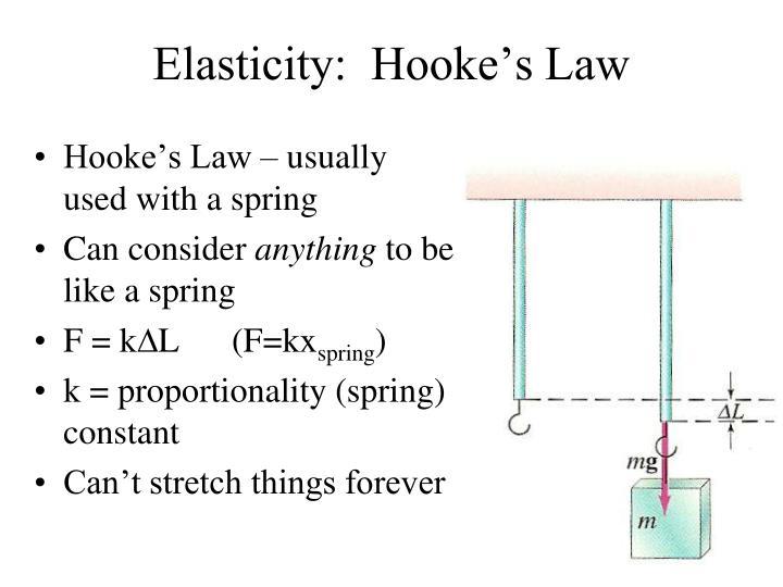 Elasticity:  Hooke's Law