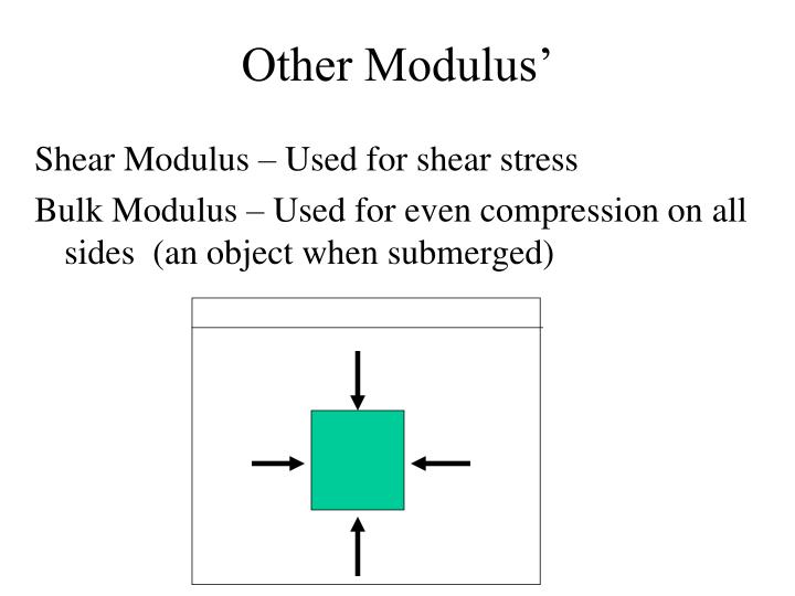 Other Modulus'