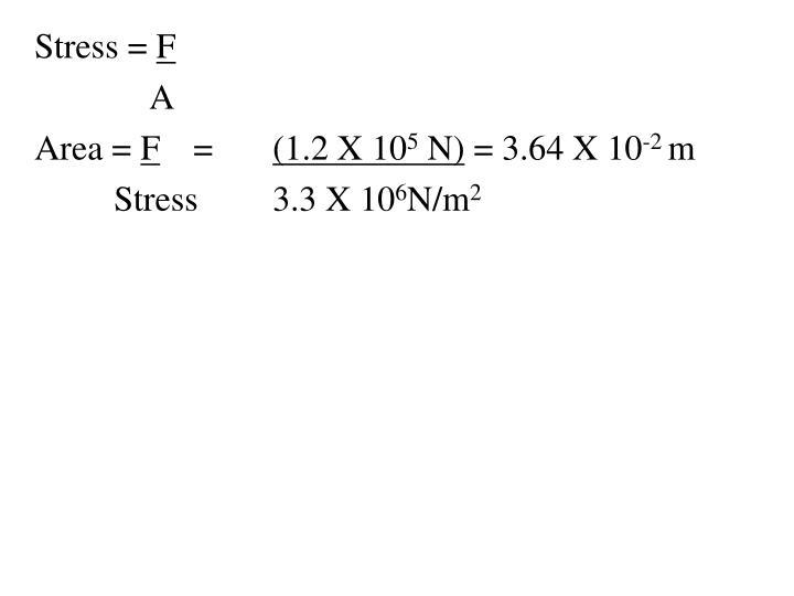 Stress =
