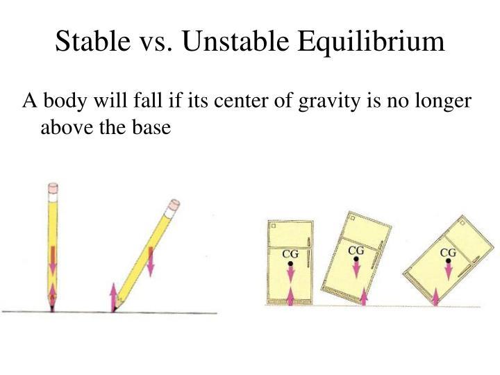 Stable vs. Unstable Equilibrium