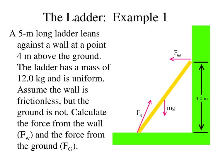 The Ladder:  Example 1