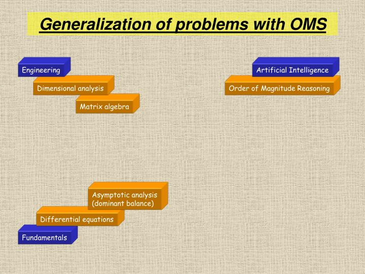 Generalization of problems with OMS