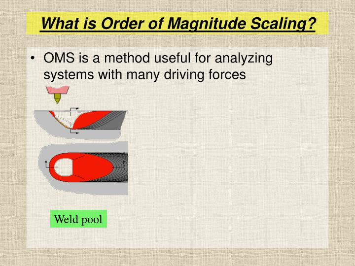 What is Order of Magnitude Scaling?