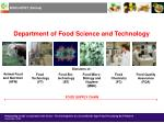 department of food science and technology