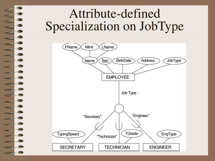 Attribute-defined Specialization on JobType