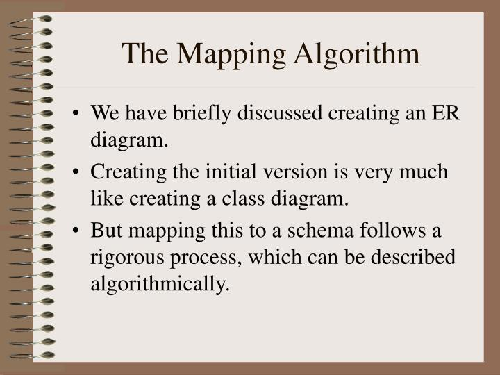 The mapping algorithm