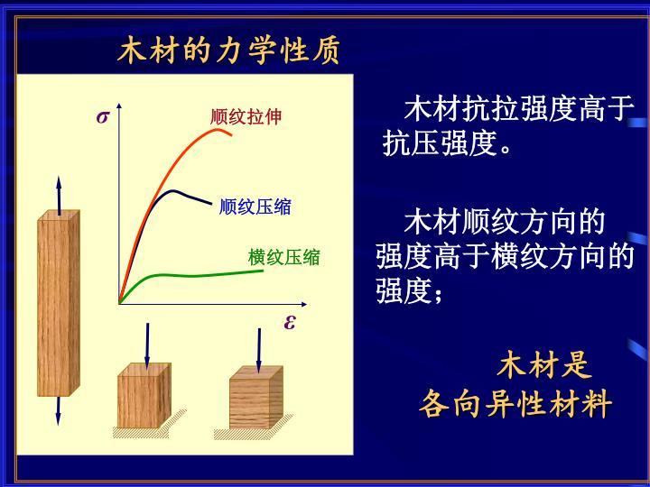 木材的力学性质