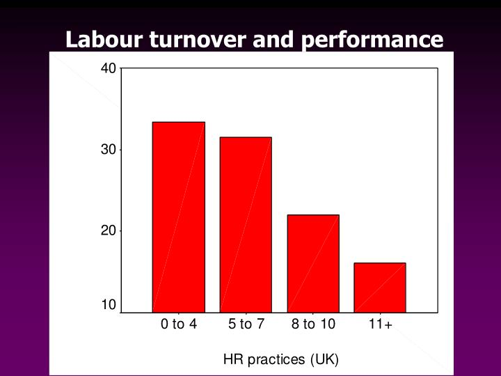 Labour turnover and performance