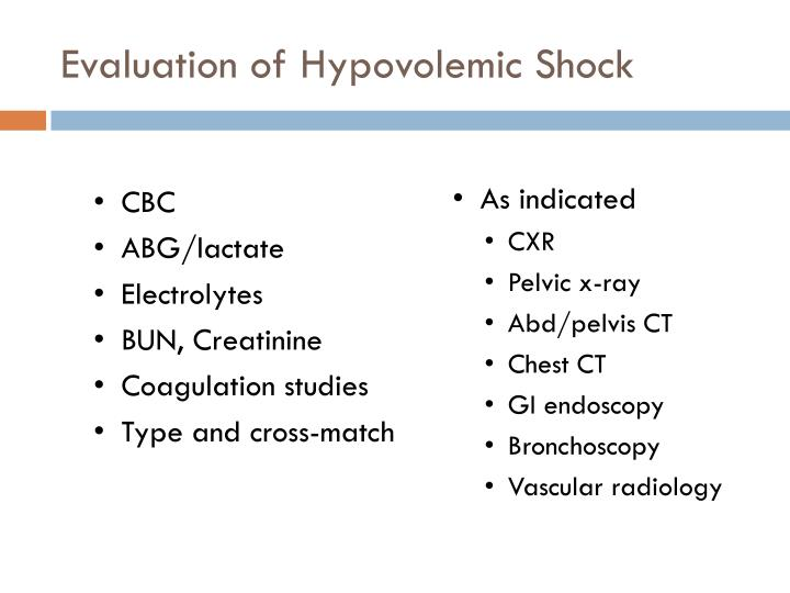 Evaluation of Hypovolemic Shock