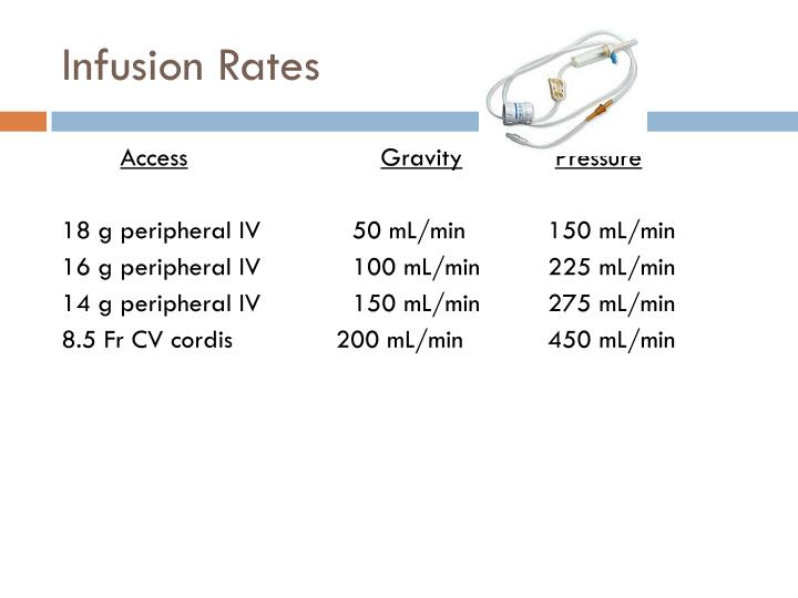 Infusion Rates