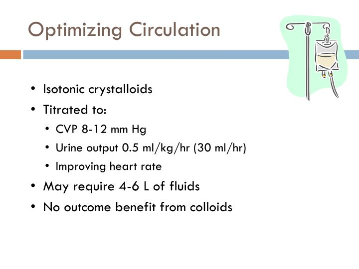 Optimizing Circulation