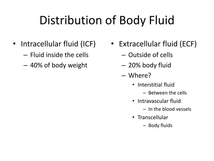 Distribution of Body Fluid
