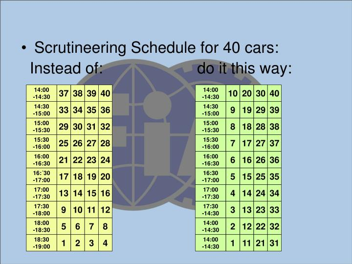 Scrutineering Schedule for 40 cars: