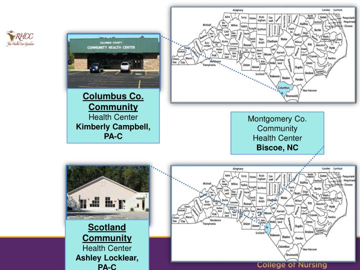 Columbus Co. Community
