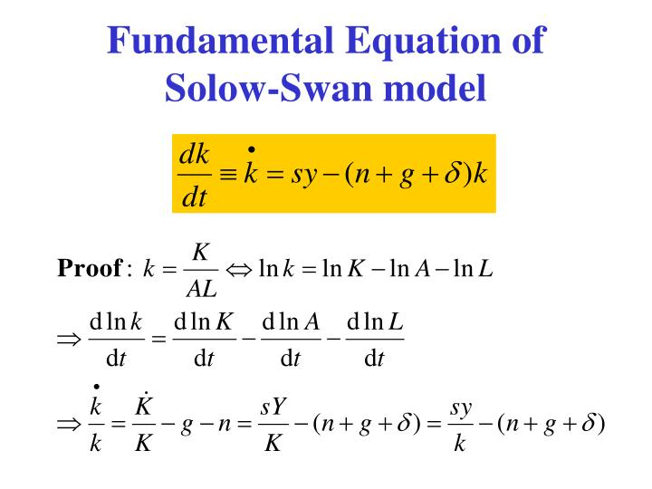 Fundamental Equation of