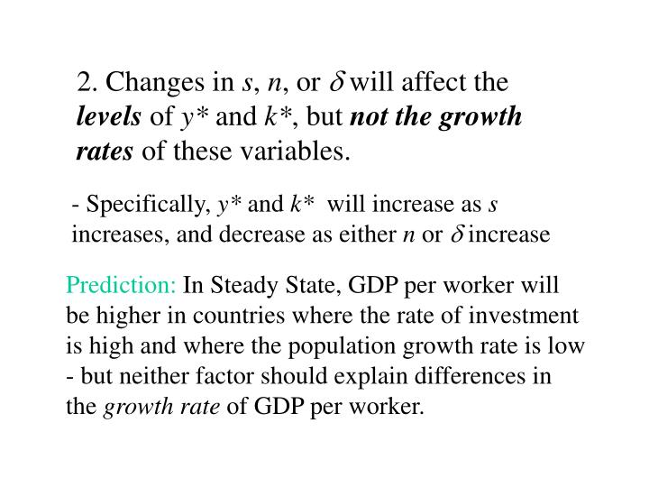 2. Changes in