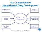 six components of model based drug development