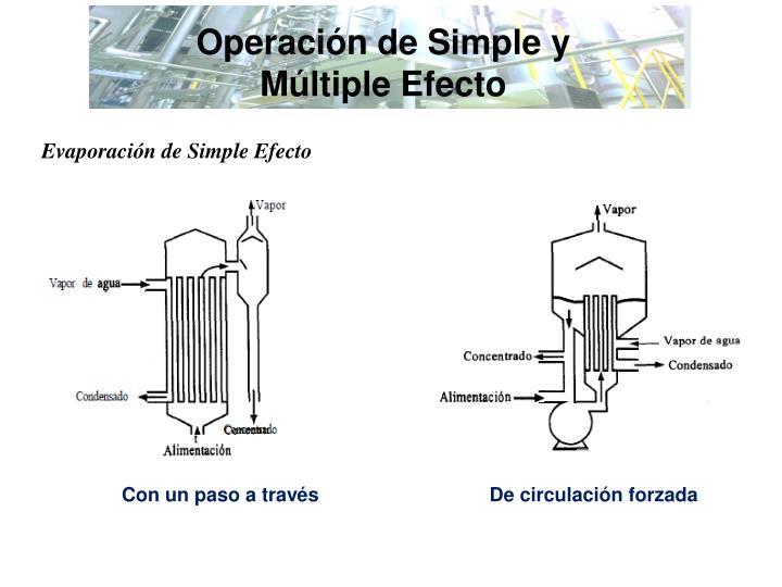 Operación de Simple y Múltiple Efecto