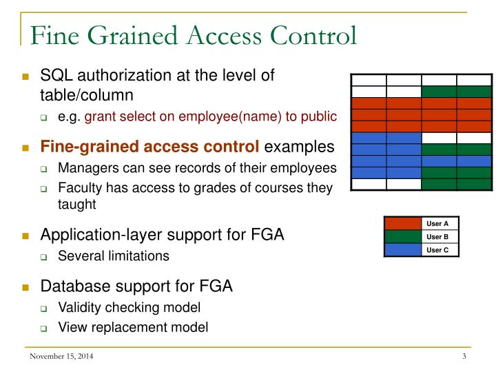 Fine Grained Access Control