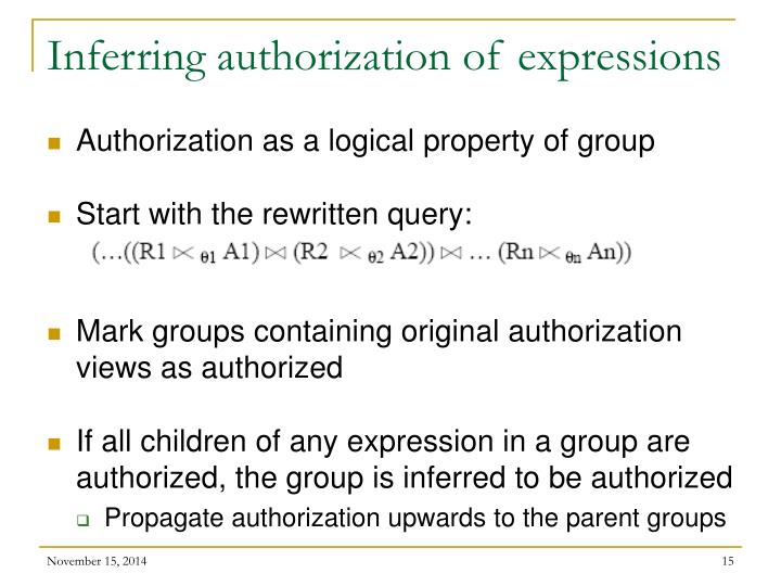 Inferring authorization of expressions