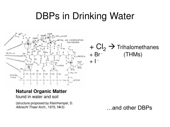 DBPs in Drinking Water