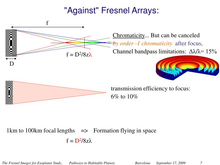 """Against"" Fresnel Arrays:"