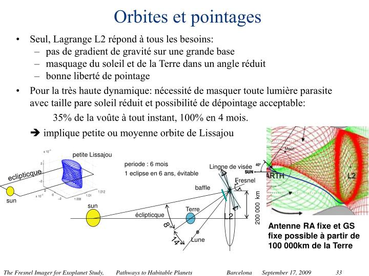 Orbites et pointages