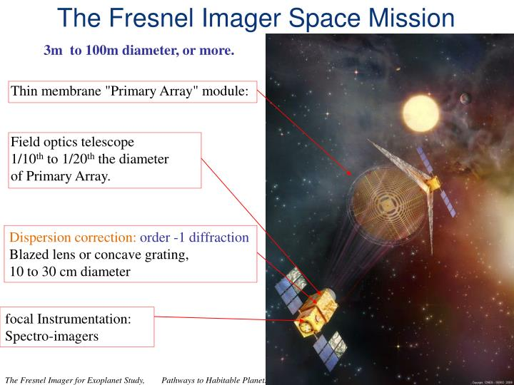 The Fresnel Imager Space Mission