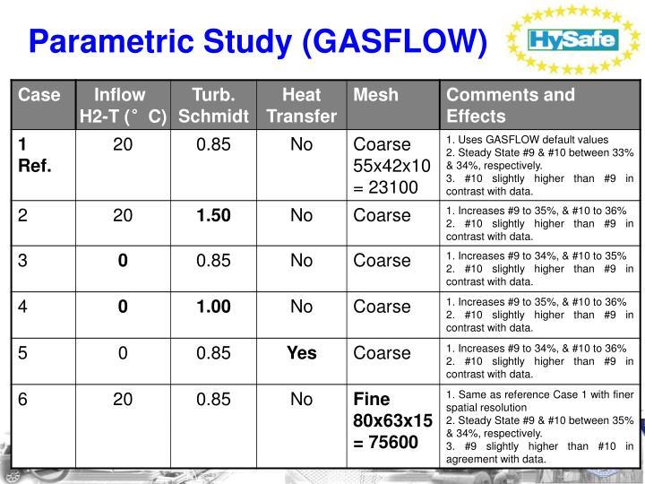 Parametric Study (GASFLOW)