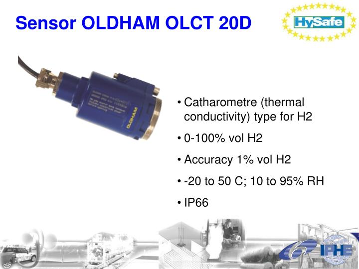 Sensor OLDHAM OLCT 20D