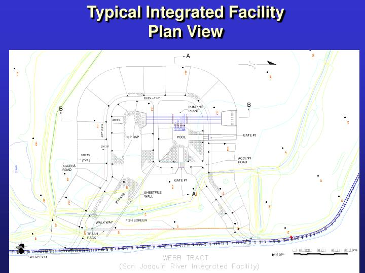 Typical Integrated Facility