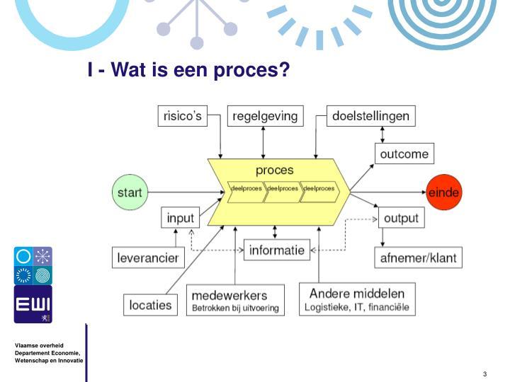 I - Wat is een proces?